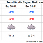 Wettervorhersage Wetteronline.de